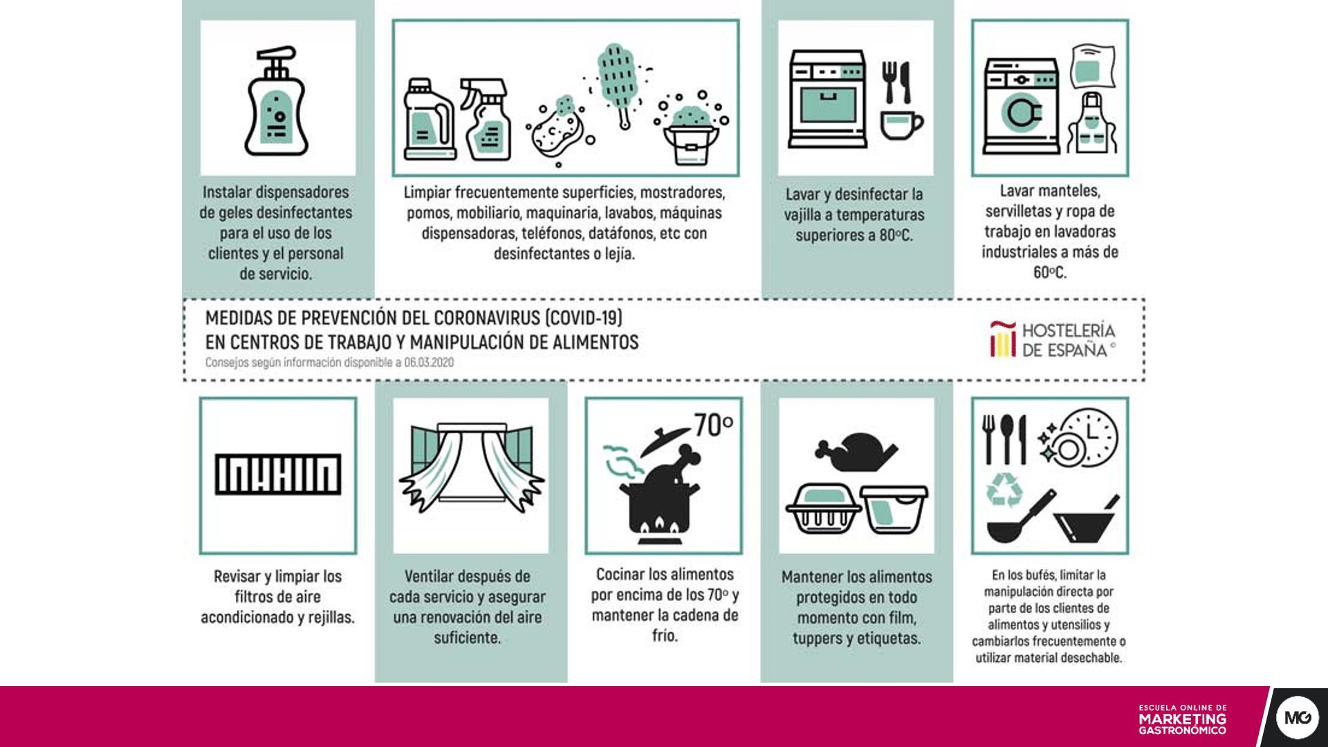 como sobrevivir al coronavirus restaurantes bares y cafeterias hosteleria