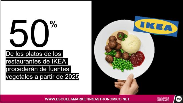 [Guía Completa] Tendencias de Marketing Gastronómico 2021